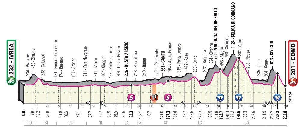 giro-italia-2019-etapa15