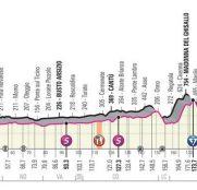 giro-italia-2019-etapa15-perfil