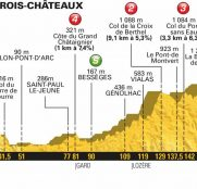 Tour Francia 14ª etapa: Mende siempre da juego (Previa)