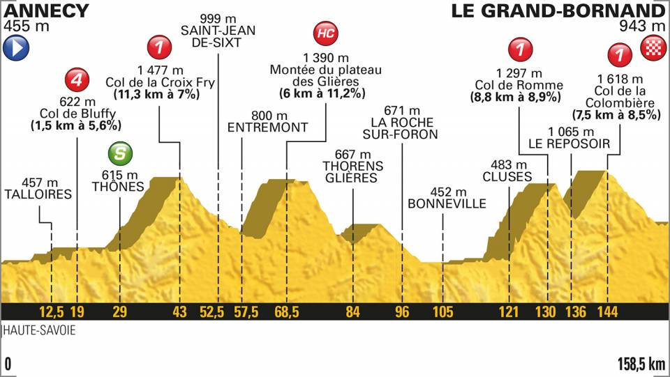 tour-francia-2018-etapa10
