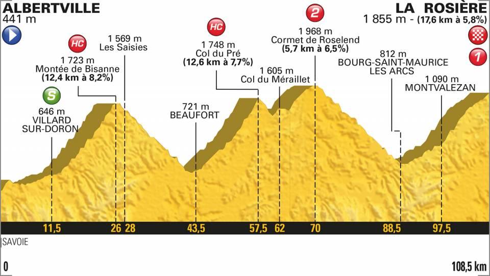 tour-francia-2018-etapa11