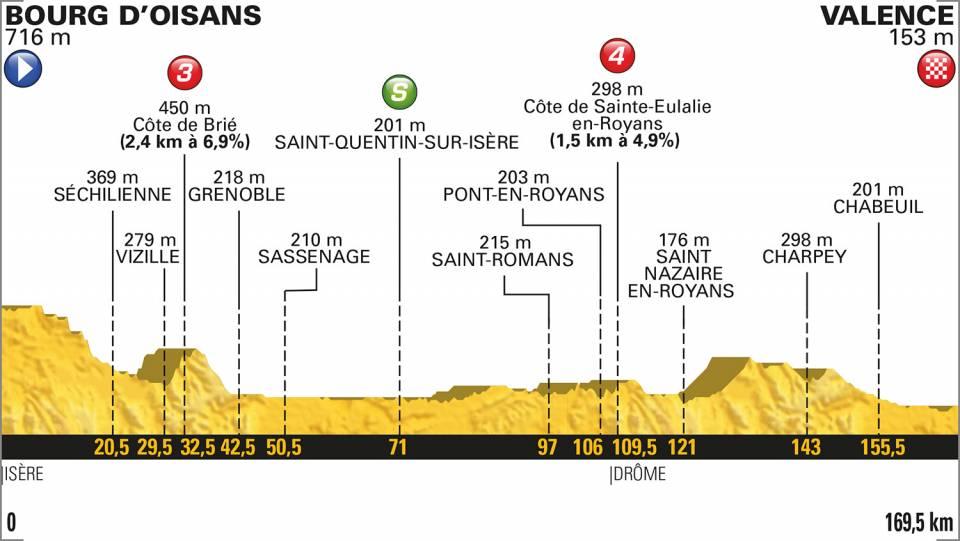 tour-francia-2018-etapa13