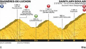 tour-francia-2018-etapa17