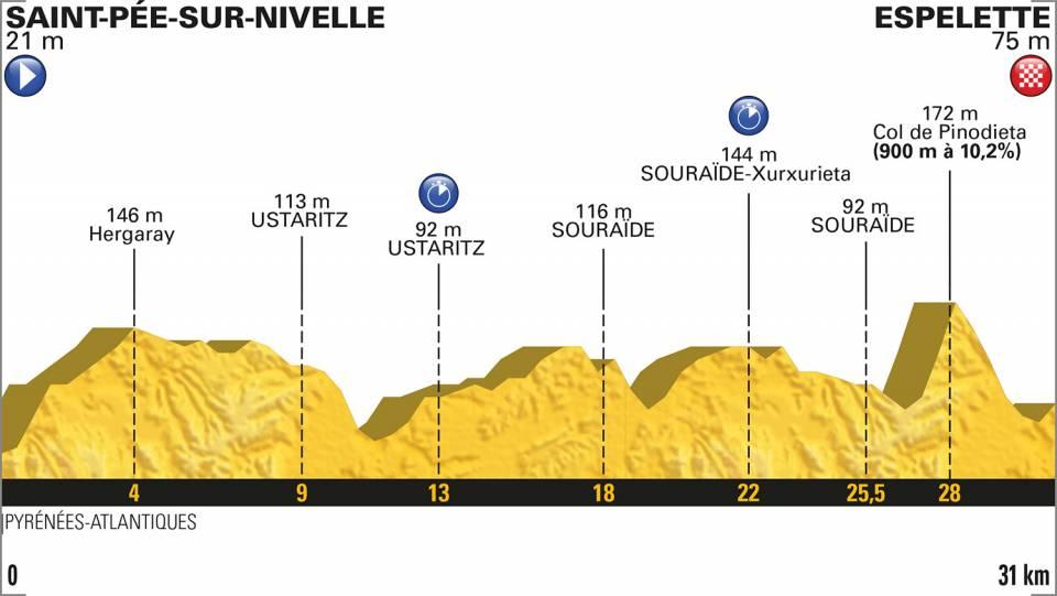 tour-francia-2018-etapa20