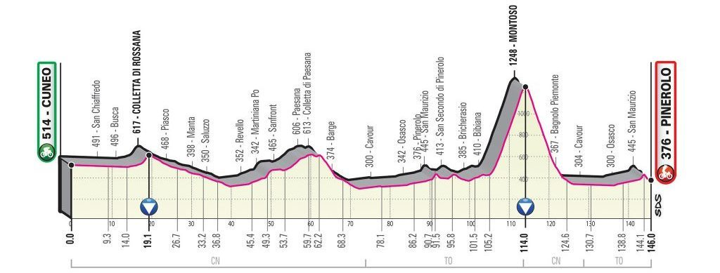 giro-2019-etapa12