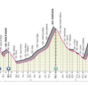 giro-2019-etapa16