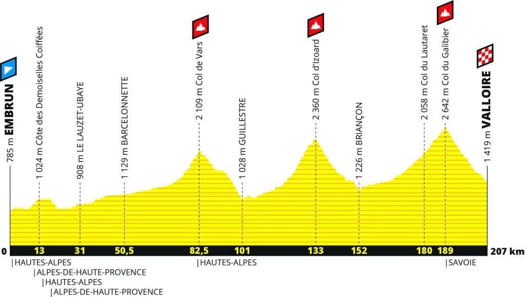 tour-francia-2019-etapa18
