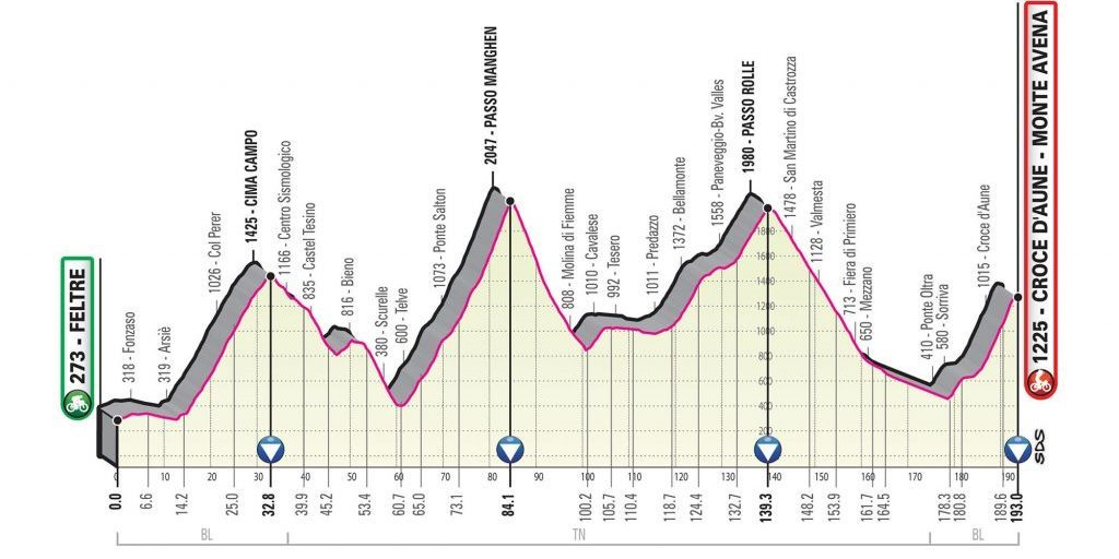 sportful-dolomiti-race-giro3