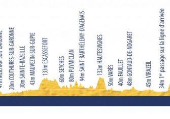 tour-porvenir-2019-etapa1