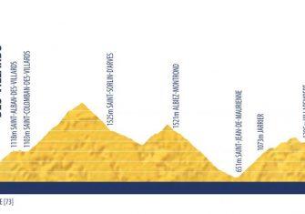 tour-porvenir-2019-etapa10
