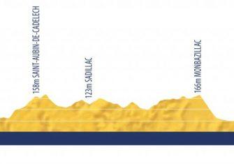 tour-porvenir-2019-etapa2