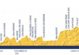 tour-porvenir-2019-etapa3