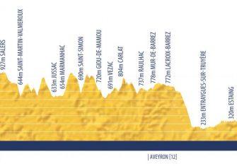 tour-porvenir-2019-etapa4