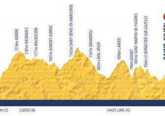 tour-porvenir-2019-etapa5