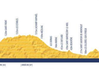 tour-porvenir-2019-etapa6