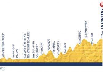 tour-porvenir-2019-etapa7