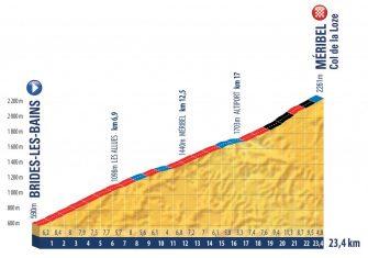 tour-porvenir-2019-etapa8