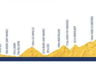tour-porvenir-2019-etapa9