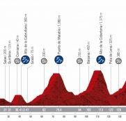 vuelta-espana-2019-etapa-perfil-16
