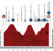 vuelta-espana-2019-etapa-perfil-9