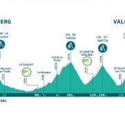 Mercan'Tour Classic Alpes-Maritimes-perfil