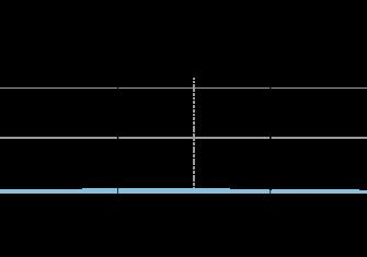 volta-cv-2019-etapa1