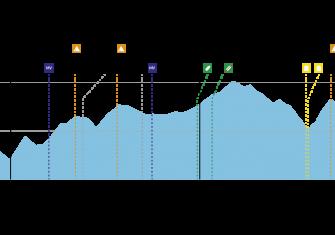 Volta CV: El estreno del defensor del Tour (Previa)
