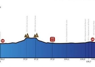 vuelta-san-juan-2019-etapa1