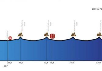 vuelta-san-juan-2019-etapa2