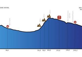 vuelta-san-juan-2019-etapa4