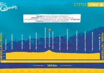 Tour Colombia 2.1: El éxtasis de los nuevos reyes del ciclismo (Previa)