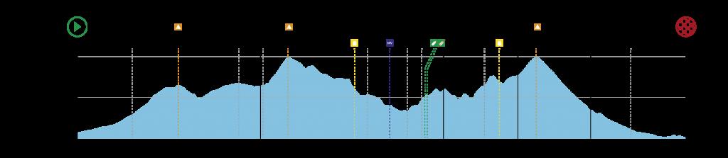 volta-cv-2019-etapa2