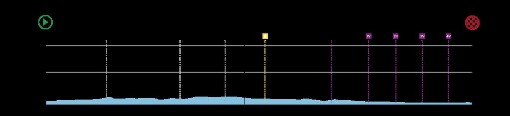 volta-cv-2019-etapa5