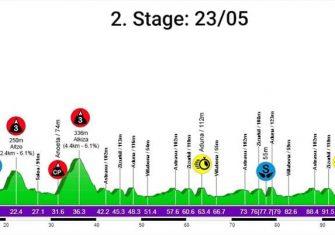 emakumeen-bira-2019-etapa2