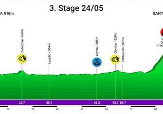 emakumeen-bira-2019-etapa3