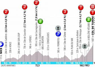 paris-niza-2019-etapa7