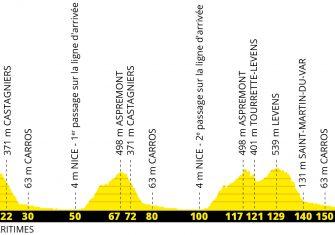 tour-francia-2020-etapa1