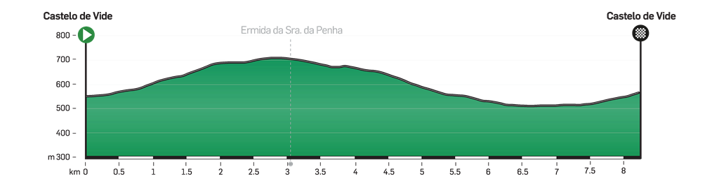 volta-ao-alentejo-2019-etapa5