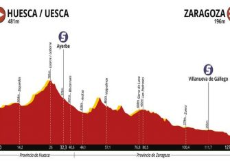 """La Vuelta Aragón, presentada con un recorrido """"nervioso"""""""