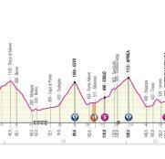 giro-italia-2019-etapa16-perfil