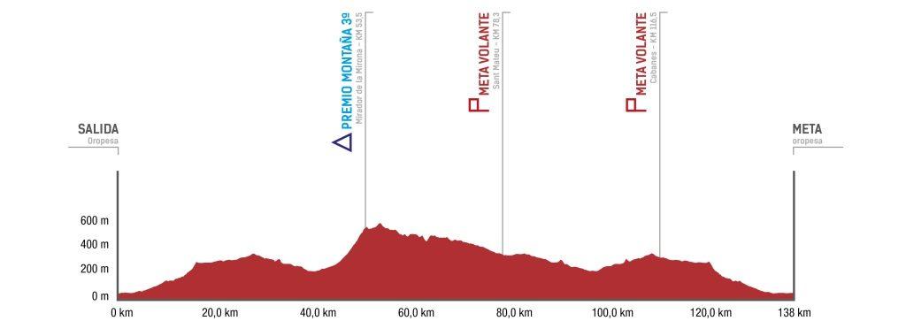 volta-castello-2019-etapa1