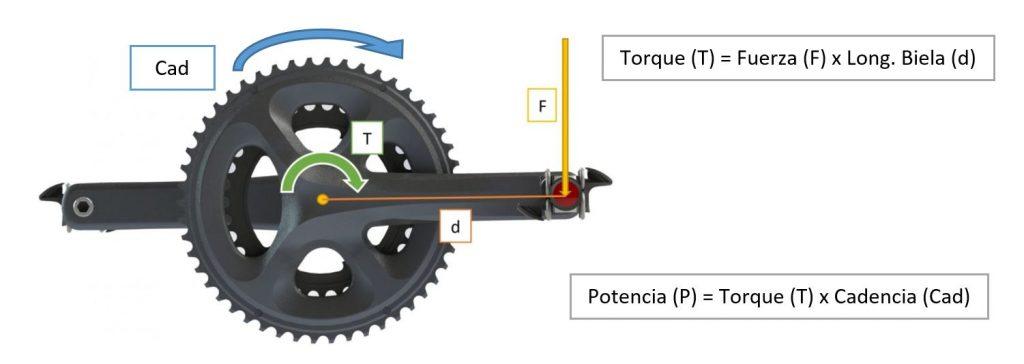 Ciencia-tecnología-ciclismo-contrarreloj-14