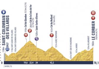 tour-porvenir-2019-etapa-10