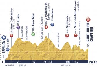 tour-porvenir-2019-etapa-5