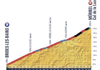 tour-porvenir-2019-etapa-8