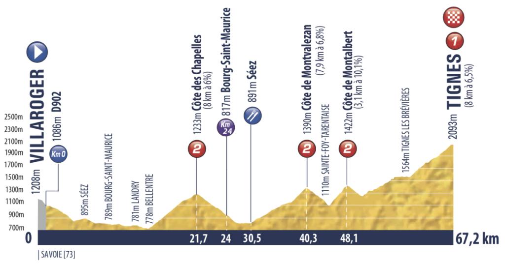 tour-porvenir-2019-etapa-9