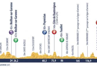 tour-porvenir-2019-etapa1-perfil