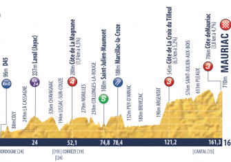 tour-porvenir-2019-etapa3-perfil