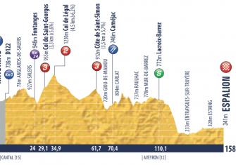 tour-porvenir-2019-etapa4-perfil