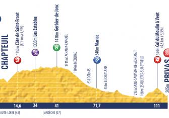 tour-porvenir-2019-etapa6-perfil